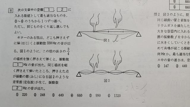 物理基礎 音です。 写真の問題をといて貰いたいです。 解き方も教えてください