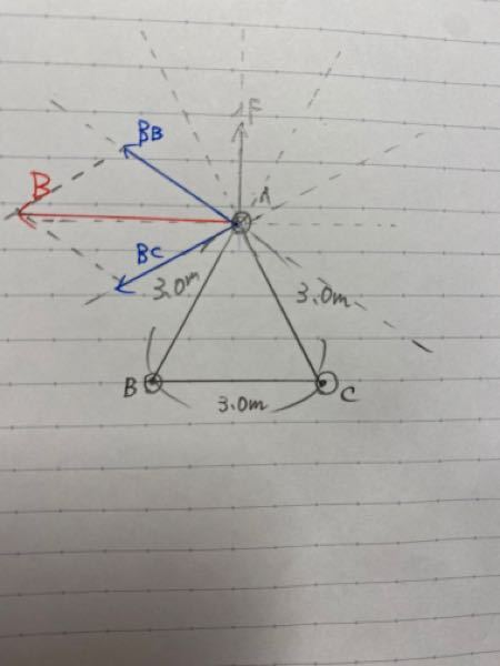 磁場の合成についての問題で質問があります。 『問題』 十分長い直線電流が3本平行に流れている。写真はその様子を上から見た図である。導線A、B、Cには図のような 向きに、全て6.0Aの電流が流れている。 (1)BとCを流れる電流が位置Aにつくる磁束密度を、それぞれ矢印で図中に書きなさい。さらに、このB BとBcを合成した磁束密度Bを作図によって求め、図中に矢印で書きなさい。 解説に BはB. Bを√3 倍したものと書いてあります。なぜ√3倍したものだとわかるのですか?