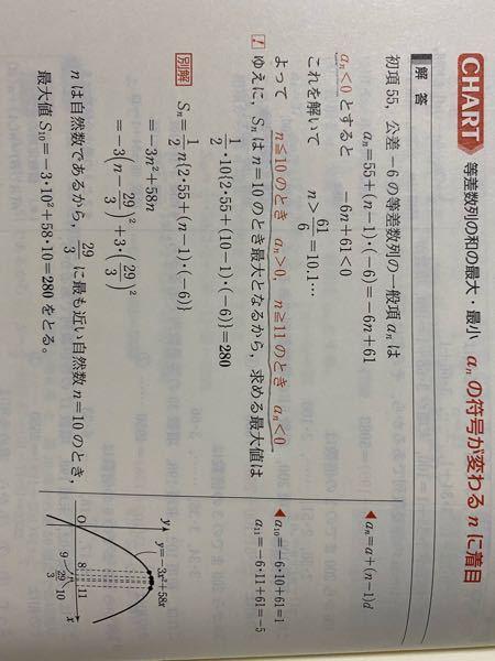 初項が55、公差が−6の等差数列の初項から第n項までの和をS nとするとき、 S nの最大値は⬜︎である。 以下解説なのですが、黒で線を引いたところがなぜそうなるのかがわからないのでどなたか理由を教えていただけると嬉しいです。回答よろしくお願いします。