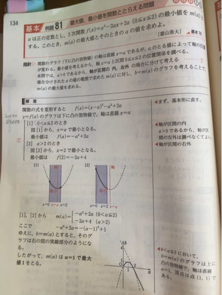 青チャート81についてです。 なぜ場合分けが2つしかないんですか?? a>0はなぜないのでしょう?