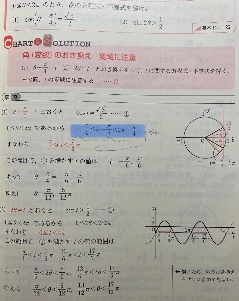 三角方程式が分かりません。 (1)は方程式なのになぜ青線のような範囲を表すものが出てくるのでしょうか? というか、まず、青線の部分がなんの式なのかも全く分かりません。 解説していただけると助かります。よろしくお願いします。