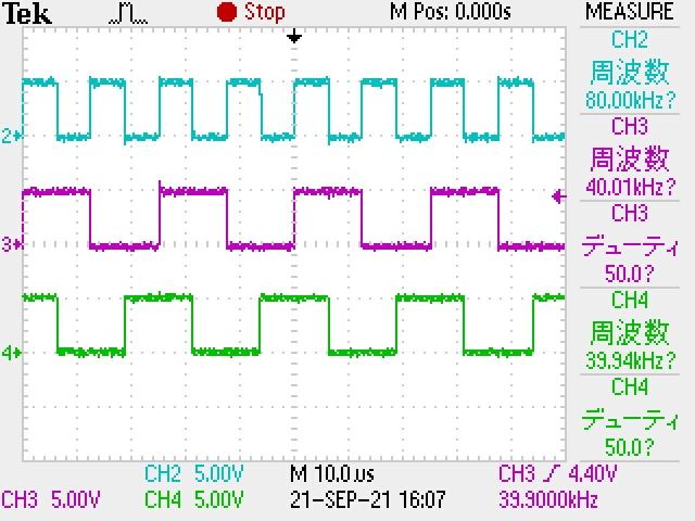 Tフリップフロップの質問です。 ポジティブエッジトリガ(図の紫)とネガティブエッジトリガ(図の緑)のTフリップフロップを用いて、90°(2π[rad])位相のずれた、元信号より2分周の信号を作成しました。 ポジティブエッジトリガの位相の方が90°進むと予想を立てて観測を行ったのですが、波形を見ると、ネガティブエッジトリガの方が位相が進んでいるように見えます。オシロスコープのトリガのかけ方の問題なんでしょうか。 ポジティブエッジトリガのほうが位相が進んでいることを伝えたいのですが、どう説明したら他の方に理解していただけるでしょうか。 よろしくお願いいたします。