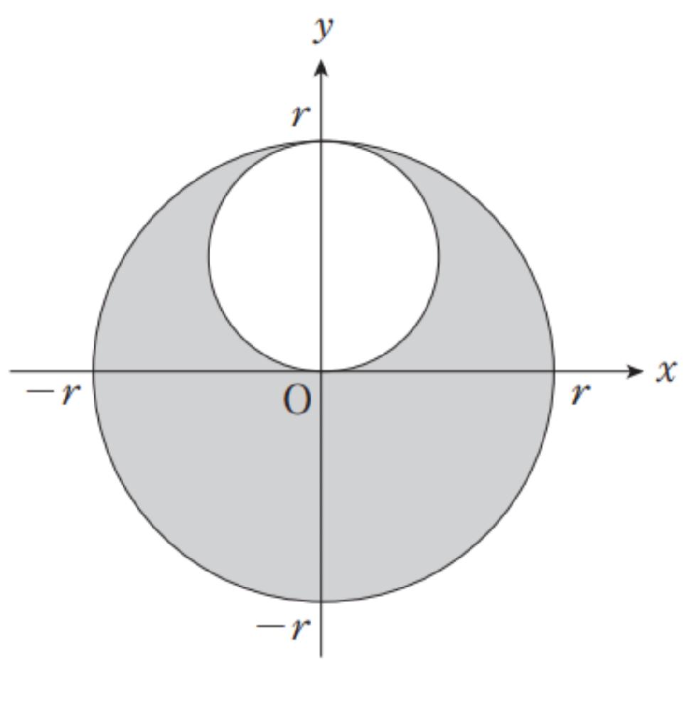 半径rの円板から半径r/2の円板をくり抜いてできた部分の密度は残った部分、くり抜く前の密度と同じですか。また何故ですか。