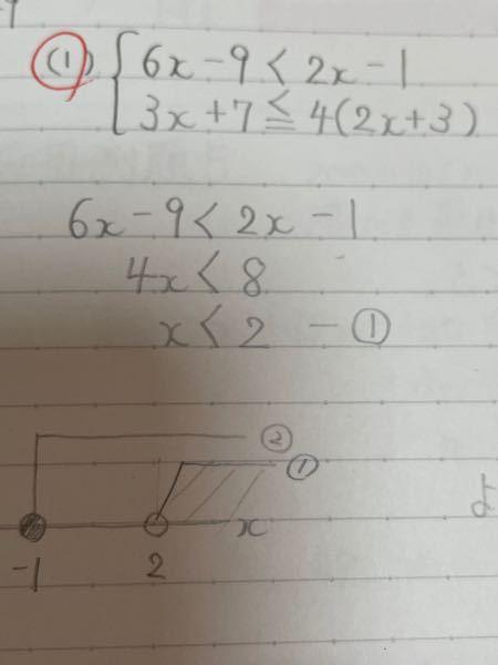 この式にこのグラフは合っていませんか?