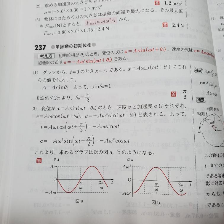 単振動においてπ/ωは位相がどのくらいの大きさの時の時間を表しますか。