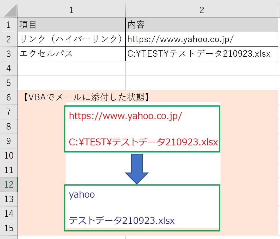 "VBAで、ハイパーリンク、及びエクセルをメールに添付するやり方についてですが、現在、下記の実装では2つとも長いアドレスでメールに貼り付けることができております。 これを2つとも長いアドレスではなく、それぞれ文字表示に変換して、メールに貼り付けるやり方を教えていただけないでしょうか? 画像を参考にしてください。 【現在の実装は下記になります】 尚、ハイパーリンクをセットする内容のみ記載しております。 VBAは、ハイパーリンクはB2セルを読み、エクセルはB3セルを読みます。 Sub メール配信() Dim objOutlook As Outlook.Application Dim mailItemObj As Outlook.MailItem Dim oApp As Object Dim objMail As Object Sheets(""配信内容"").Select Set outlookObj = CreateObject(""Outlook.Application"") Set mailItemObj = outlookObj.CreateItem(olMailItem) mailItemObj.BodyFormat = 2 Dim link1 As String Dim link2 As String Dim url1 As String Dim url2 As String link1 = Replace(Range(""B2"").Value, vbLf, ""<br>"") link2 = Replace(Range(""B3"").Value, vbLf, ""<br>"") url1 = ""<a href="""""" & link1 & """""">"" & link1 & ""</a>"" url2 = ""<a href="""""" & link2 & """""">"" & link2 & ""</a>"" mailItemObj.Display mailItemObj.Send Set outlookObj = Nothing Set mailItemObj = Nothing End Sub"