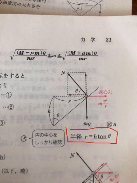 良問の風38の問題なんですけど、 半径rがh tanθになる理由を教えてくだい。