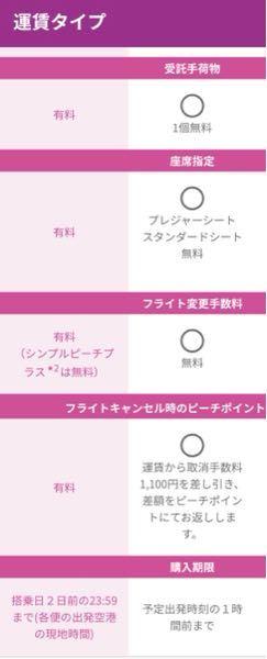右と左で3000円くらいの差がありますが、さほど変わらないように思えます。みなさんなら、どちらにしますか?