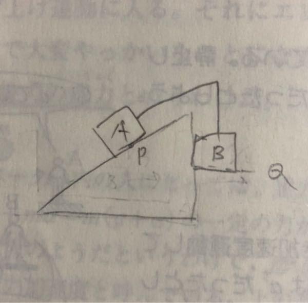 高校物理 力学 下の図で物体Aは斜面下向きに落ちる エネルギー保存を立てるとき、物体Aの位置エネルギーの基準を図のP、物体Bの位置エネルギーの基準を図のQとして、物体間で位置エネルギーの基準を変えてエネルギー保存の式を立てても大丈夫なのでしょうか。 教えていただいたきたいです。 よろしくお願いします。