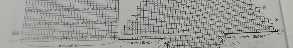 また靴下の編み方について教えてください。 見づらいのですが、画像の⑩の次の段を右から左に編んで、★から13目拾う、黒ハートから30目拾う、というのをやったら①の☆から13目拾う、という手順で合っていますか? ☆から13目ひろったあと、左上2目一度、表目を8目編んでその後はどうしたらよいのでしょうか。。。 どうかよろしくお願いいたします。