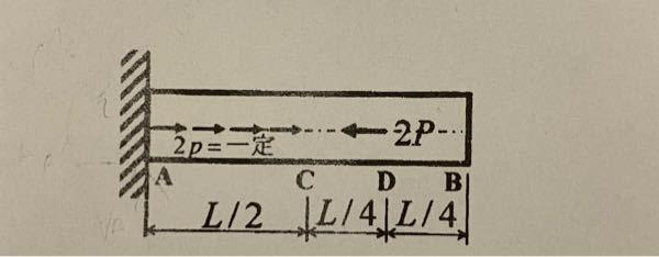 画像の軸力部材の反力とN図を求めたいです。どのようにして解けばいいのかよくわかりません。教えてください。