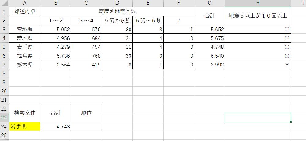 """エクセルの勉強をしています。 Hの〇×判定の式 =IF(D3+E3+F3>=10,""""〇"""",""""×"""") A24に検索条件を入れるとB24にその検索した県の合計を表示させる式 =VLOOKUP(A24,A3:G7,7,FALSE) 合っていますでしょうか? 検索した県の合計が5つの県の中で何位かをC24に表示させたいのですが方法がわかりません。 教えてください。よろしくお願いします。"""