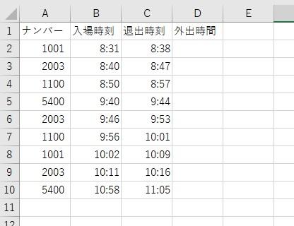 エクセルで車の入出場記録を作っています。 その車の外出時間を自動的に計算したいんですが、良い関数式が思いつきません。 A列のナンバーを元に、前回の退出時刻から今回の入場時刻を引くと云う計算です。 車の出入りはランダムに数回出入りします。 画像、D列に入れる良い関数式はありませんでしょうか。