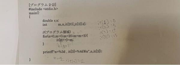 至急お願いします。このプログラミングの最終的な結果ってこれで合ってますか?解答だと、it[3]=15となっているのですが