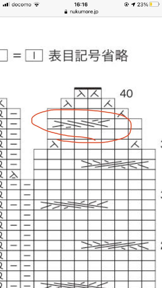 棒編み記号についてです。添付画像赤丸で囲ってある記号はどういった意味なのでしょうか?二目交差かと思いましたが、目は5つで斜線3本の記号のため、違う編み方かと思うのですが。 どなたかご存知でしたらご教示願います。