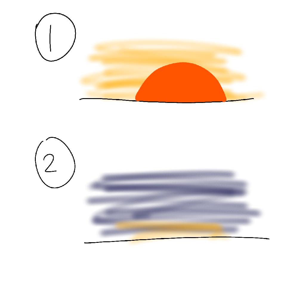 どっちが日の入りでどっちが日没ですか?もしくはどっちも同じ意味ですか?もし同じ意味なら①か②どちらですか?