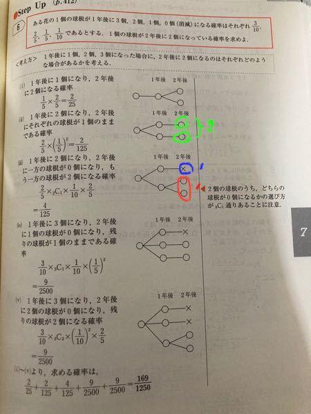 ①なぜこの問題の答えで2年後に3個になることが考慮されてないのでしょうか。また、②(ii)と(iii)を見比べたときに、なぜ「2年後に1個になる」というのが他の2つの2倍の2回になっているのでしょうか