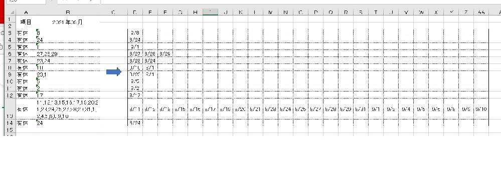エクセル関数についての質問です。 B列の数字を日付に変換し(D3:AA14)に設定できる関数あれば教えて欲しいです。 よろしくお願いいたします。