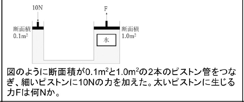物理学で、分からない問題があったので、途中計算なども含めて、教えて頂きたいです。よろしくお願いいたします。