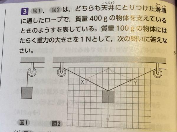 理科 中3 エネルギー 分力 力の問題です。 下の図の2つの滑車の間隔を狭くすると、ロープx,yが物体を引く力はどうなるか。簡単に答えなさい。 という問の答えは『小さくなる』でした。 わかりやすい解説をしてほしいです!