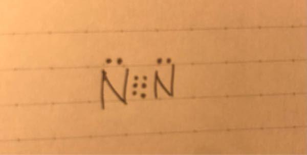 至急お願いします!!! 化学です。 窒素の電子式を下記の写真のように書いてしまったのですが、間違いになりますか? 解答では非共有電子対が左右端にありました。