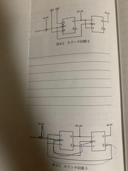 デジタル回路の問題です。上と下のカウンタ回路が何進カウンタなのか教えて頂きたいです。LEDの点灯の様子で判断するそうです。