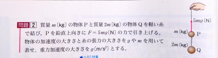 この問題の答えがa=2/3gとなるはずなのにa=5/3gとなってしまいます。教えてください。