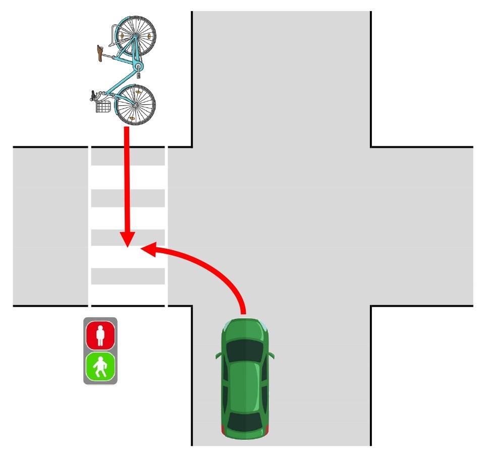 先日,下記画像の同じケースで事故に遭った自転車側です。 自転車(私)が,信号の設置されている横断歩道を,右側で直進中(逆走), 前方から来た自動車が,交差点で左折して衝突しました(信号は双方青)。 双方に,特段過失がなかった場合, 過失相殺率(過失割合)は,一般的にどうなるでしょうか 具体例を挙げるとケースバイケースになるため,上記条件のみでご回答願います。 (ちなみに,私が警察に対して訊きましたが,警察は刑事訴訟法47条を理由に,事件について一切教えてくれませんでした。)