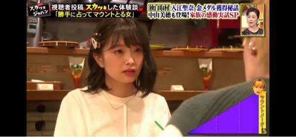 この女優さんの名前を教えて欲しいです! 昨日のスカッとジャパンに出てました!