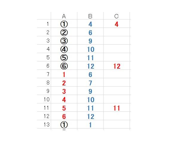 エクセルの質問です。 C列に空白がある時に行2~5、7~10と12を同時に 削除するやり方を教えてください。 つまりC列に数字があるときだけA列の数字も 残しておきたいです。よろしくお願いします。