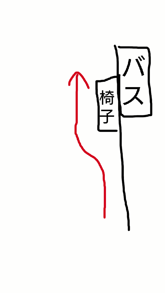 うっかり列を抜かしてしまった時、どうすれば良かったのでしょうか? 私が使うバス停は、椅子にご年配の方が座り、他の人は赤い線のように並ぶのですが、今日、私は椅子が途切れた当たりに並んでいました。 ...