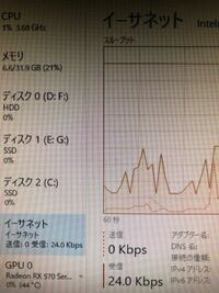 パソコンの回線がかなり遅く 今までは300mbps程出ていましたがいきなり kbpsになります。 何が原因でしょうか?  構成は ソフトバンク光 ルーター  バッファロー WSR-5400AX6S  使用しています。