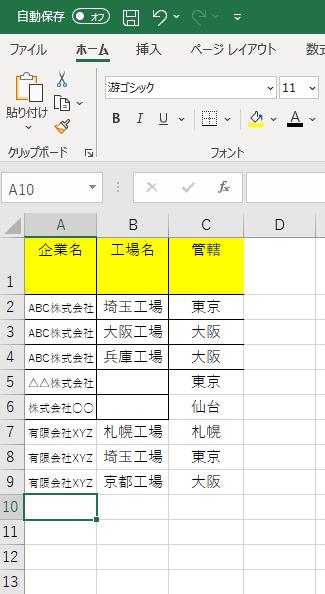 エクセルの関数について教えてください。 写真をご参考に教えていただきたいのですが、 A列には企業名・B列には工場名・C列には管轄として C列にはA列・B列の入力によって自動的に管轄を表示させたいのです。 そのような場合はどのようにエクセルの関数を作成すればよいのでしょうか? A列とB列は手入力をします。 画像を見ていただければお判りになるかと思いますが、 A列には工場が複数ある企業名が入るときと、工場なしで1企業のみを入れることがあります。 B列には工場名が入る場合と入らない場合があります。また、企業は違いますが、工場の場所が同じということがあります。 この場合は別シートで作成をするとは思うのですが、 どのように作成して、C列に管轄を表示させるのかご教示くださいませ。 どうぞよろしくお願い致します。