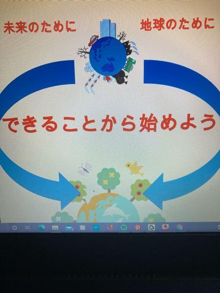 課題でWordでつくったものをgoogle classroomで提出しようとすると作ったものと若干違う感じになってしまっているのですが(青の矢印が地球に被ってしまっている。ちゃんと被らないようにしたのに)先生にはどのよう に見えるのですか?