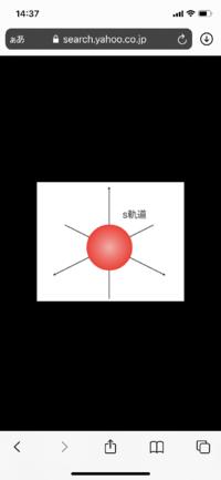大学化学 電子について 電子について疑問があるので教えてください。 例えばs軌道では電子は原子核の周りを球状に包んでいる(電子密度の高い空間領域が球状に分布)と考えられていますが、これは電子という粒子?が散漫的にぼんやりと包み込むような形をして分布しているということなのでしょうか?  それとも電子という粒子がこの空間領域の中のいずれかに存在しているということなのでしょうか?    それ...