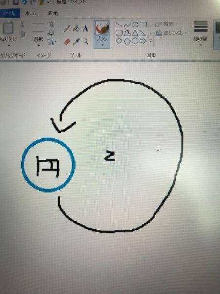 VisualStudio C言語、DXライブラリでゲームを作る練習をしてます。 (x,y)座標に円があるとします。その円を点zを中心に回転し続けるようにしたいのですが、計算方法が思いつかず困ってます。 どなたか分かる方教えていただけるとありがたいです。