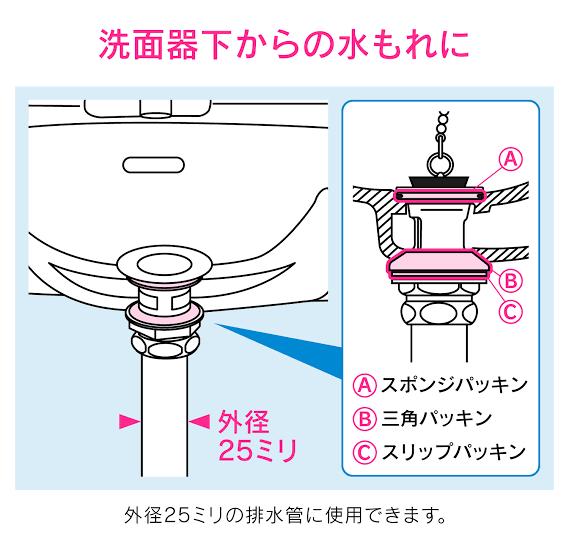 洗面台のパッキンですが漂白剤とか使ってたら腐ったり劣化が速くなりますか? 例えばAのスポンジパッキンです。 全てのパッキンが水漏れを防ぐという事は流した水に触れているという事ですから洗面台の排水口に向けてカビ取り剤をかけるのはパッキンによくないでしょうか?