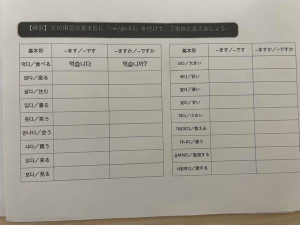 韓国語の課題なのですが分かりません。 支給です誰かお願いします!!!泣