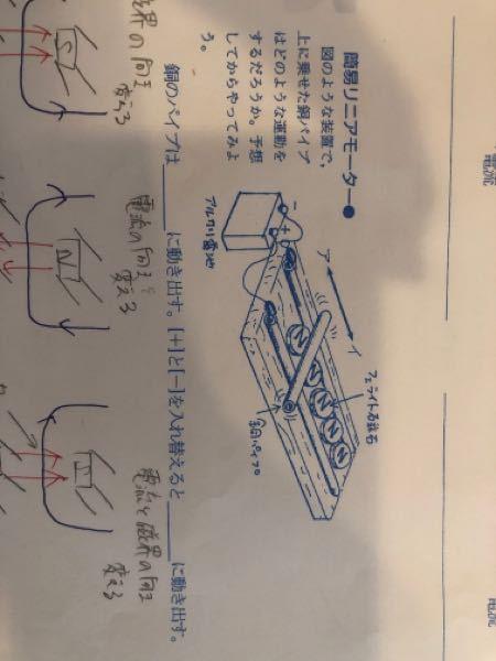 中学の電流についてです 銅の簡易リニアモーターは 何故動くのでしょうか。 仕組みを教えてくださいm(_ _)m