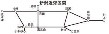 新潟市はなぜこの程度の都市でJR大都市近郊区間が設定されてるのですか? 路線網も少な過ぎますし、ほとんどが田園地帯なのに「大都市近郊区間」って笑ってしまいますw