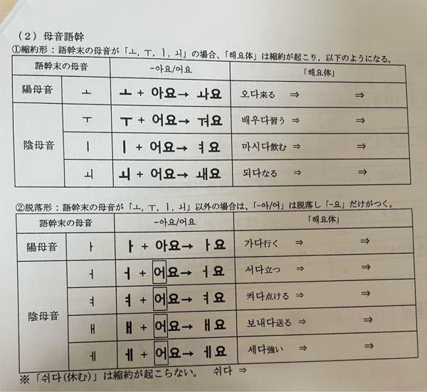 韓国語の課題なのですがこの母音語感の部分分かりません。教えてください。