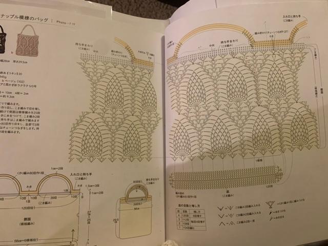 かぎ針編みについて質問です。 添付画像のバッグを編んでいます。 ぐるぐると筒状で編むと思うのですが、持ち手に続く本体部分のコマ編みをすると、外側から見るとこま編みの裏目になります。 初手から間違えてしまっていたのか、裏表がわからなくなりました。 完成画像の写真が小さいため、コマ編みの裏なのか表なのかもわかりません。 多分表編みだとおもうのですが、その場合編む方向を逆にして糸をつけて編むか、同じ方向で裏編みで編むか(鍵編みで裏編みというのはあるのでしょうか?)しかないのかなと思います。 また現在バッグの底を見たら裏網になっていました。図の通りに編んだのですが、何がいけなかったのでしょうか… 普通ならどのように進めるでしょうか。 ご教示よろしくお願いします。