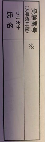 指定校推薦。志望理由書です。 受験番号が分からないのですが、空白で出して良いのでしょうか?