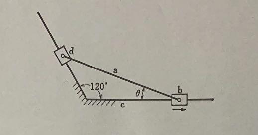 力学の問題の解法が分からないので、教えていただきたいです。以下、問題文 (問)下図に示すように、4つの剛体から成る機構がある。aとcは棒状の剛体、bとdはc上を滑って動く剛体である。bの速さが4.0m/sで一定の時、θ=20°の位置におけるdの速さを求めよ。