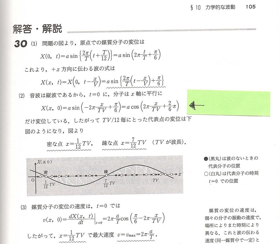 30番の⑵について 下記の画像の「矢印」の式の変形と、最後の答えについて教えてください。 出典、新・物理入門問題演習、p105より