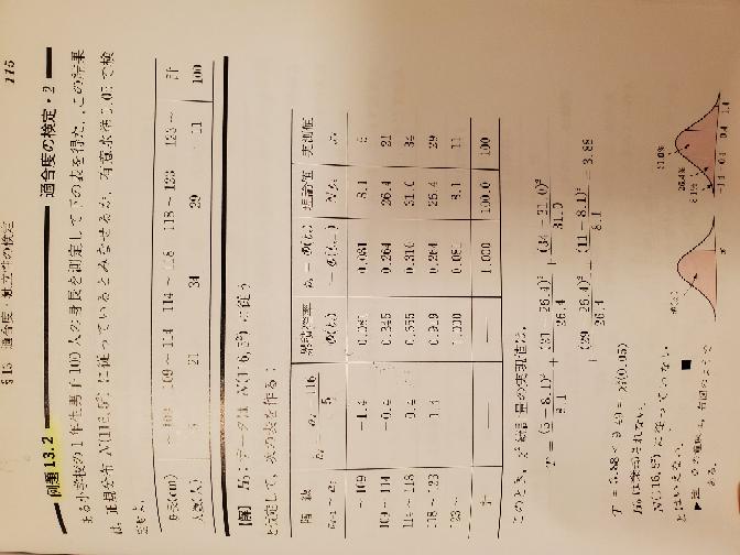 この表の累計確率ってどう出してるんですか?