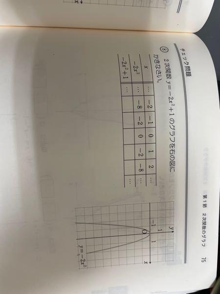 数学500枚 この問題の答えと解き方をわかりやすく教えて欲しいです。