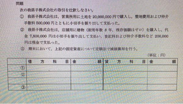 簿記の問題なんですが、こちらの問題の解答を分かりやすく教えて欲しいです。どこになんの数字が入るかまで教えてくださると嬉しいです。