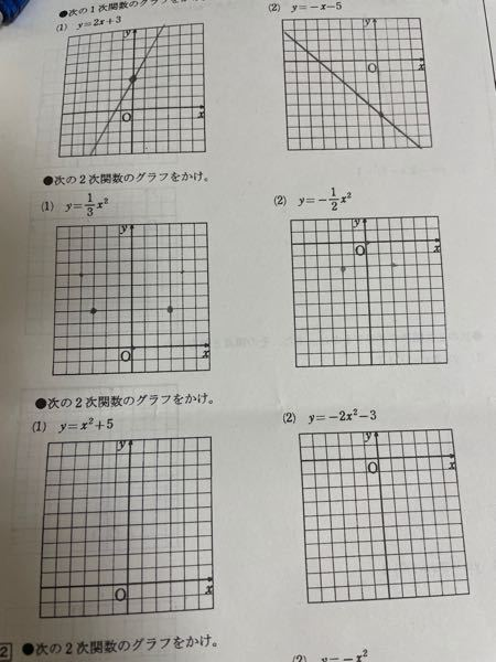至急 数学 500枚 この真ん中のグラフの問題にはどこに点を振ればいいんですか?