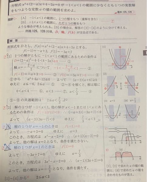 数学I 2次不等式 方程式x²+(2-a)x+4-2a=0が−1<x<1の範囲に少なくとも1つ実数解をもつような定数aの値の範囲を求めよ。 [1]、[2]のように分けるのは分かるのですが、 [3]、[4]のように分けなければならない理由がわからないです。 なぜ−1<x<1の範囲を考えているのに、x=1、x=-1についても考えなければならないのですか? 教えてください!!